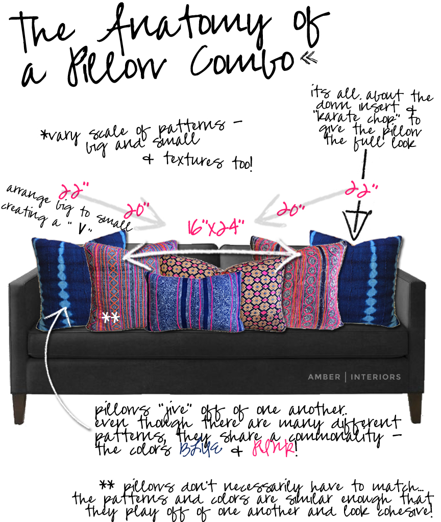 Anatomy of a Pillow Combo