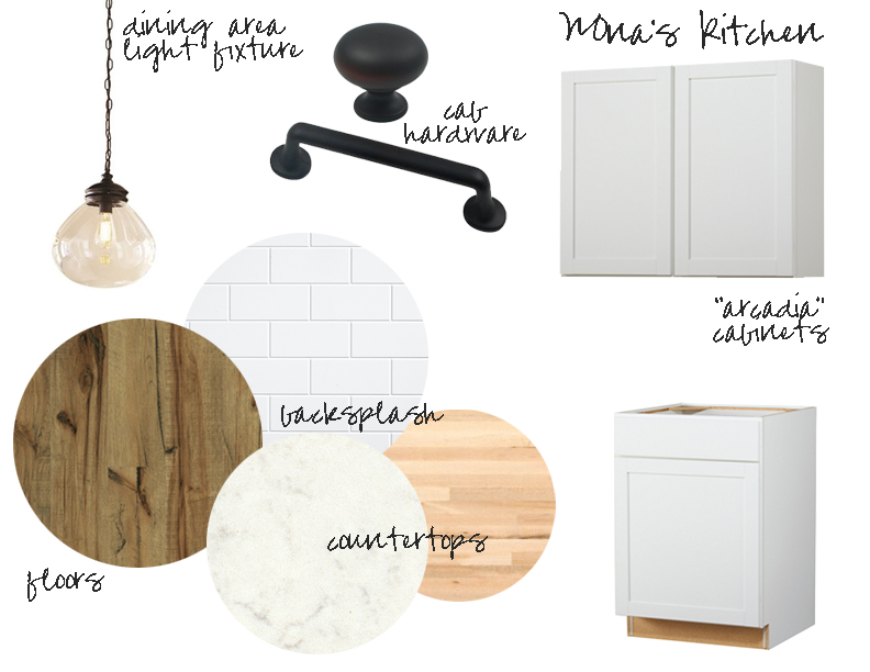 Kitchen themes