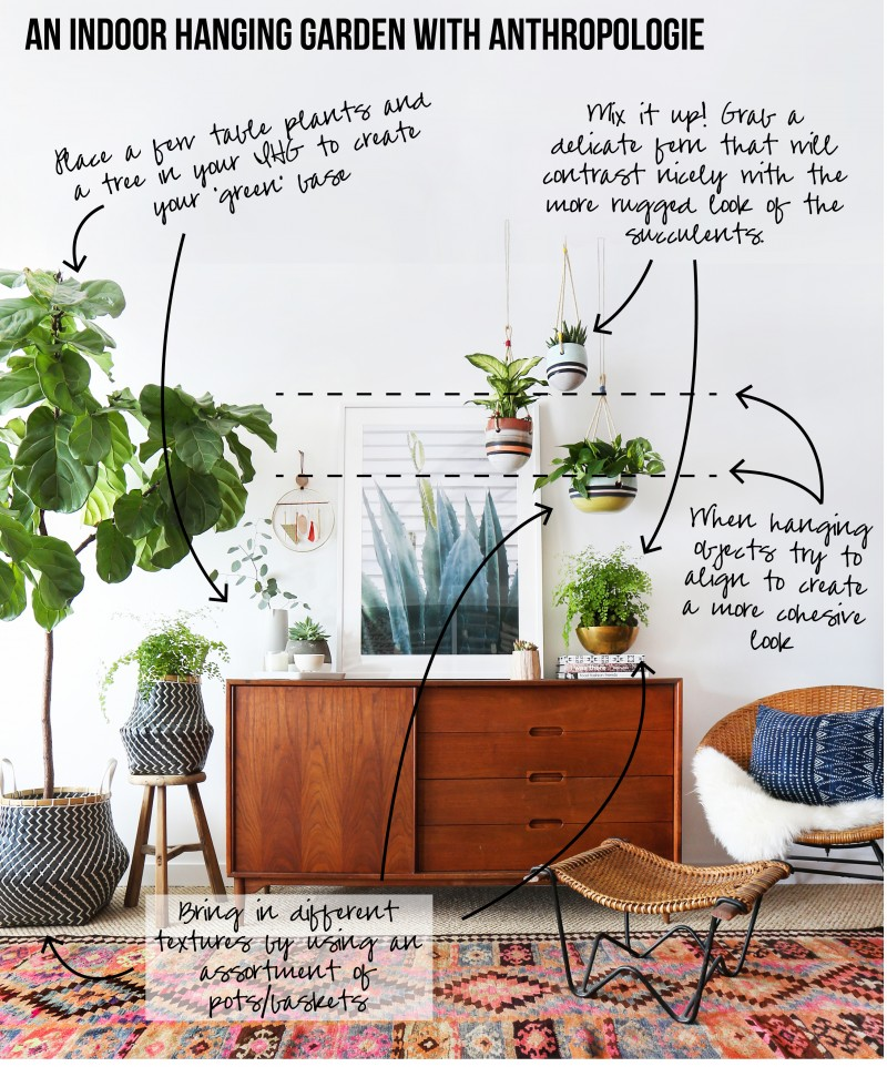 An Indoor Hanging Garden With Anthropologie A HowTo Amber Interiors