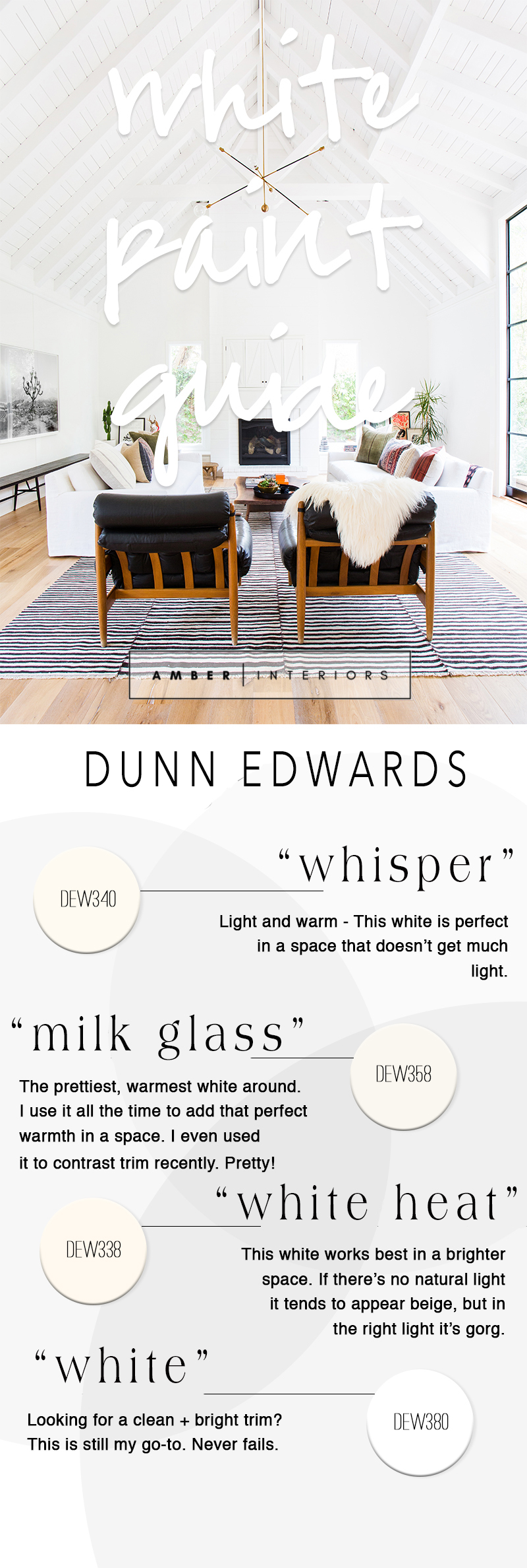 White Paint Digest 2018 Amber Interiors