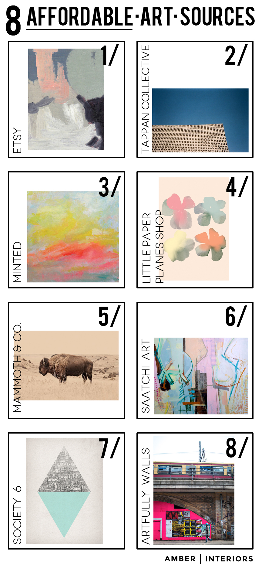 Fyi Affordable Art Resources